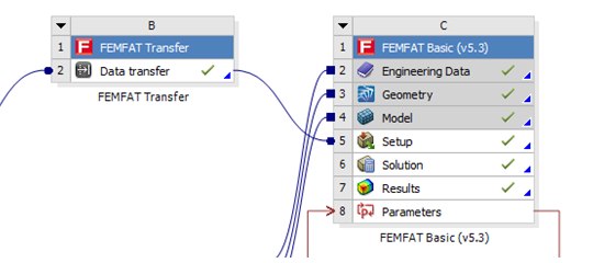 FEMFAT integration into ANSYS